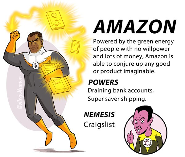 Os Super Miguxos da Internet - Amazon