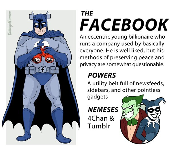 Os Super Miguxos da Internet - Facebook